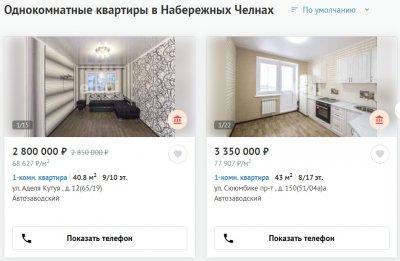Возможно ли купить квартиру на сумму материнского капитала? Сложности и пути выхода из них